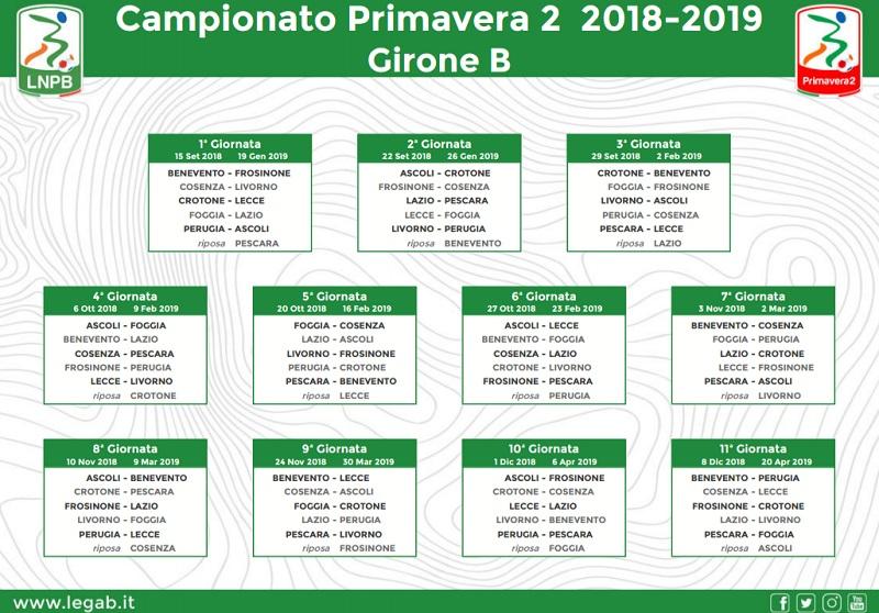 Calendario Lazio.Primavera 2 Comunicati Gironi E Calendario Via Il 15